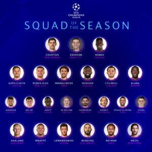 UEFA Names Champions League 23-man squad of the season