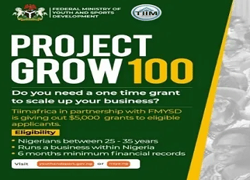List of Successful Youth Tiimafrica Project Grow 100