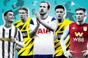 Football News And Transfer Updates For Today Thursday June 17th 2021